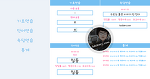 NC타자연습 - 스마트폰 키보드 타이핑(타자) 연습 앱(어플)