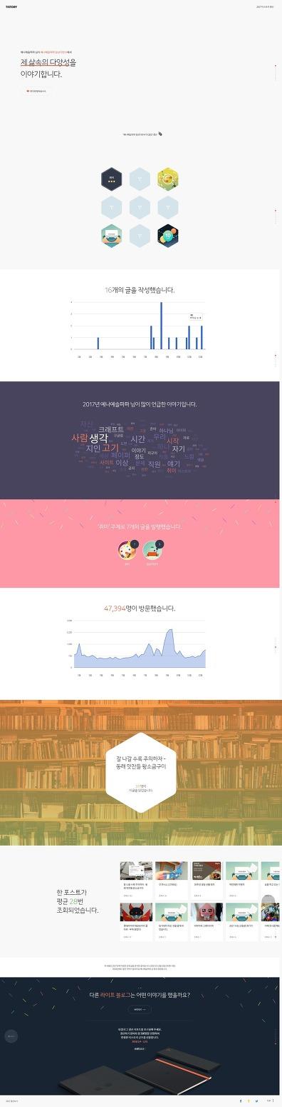 예나예슬파파의 티스토리 2017년 결산(부끄러..