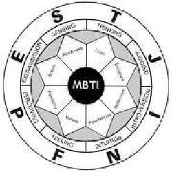 MBTI 검사