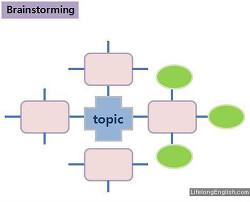 정상어학원 CHESS프로그램 완전정복 (8) LS-C 단계