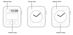[watchOS] Complication in Apple watch (watchos 2.0 or above)