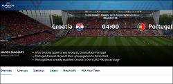 크로아티아 포르투갈, 호날두 맹활약 필요한 이유