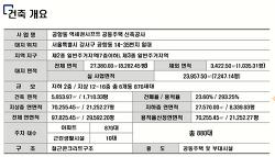 [ 아파트분양정보 ] 공항동 역세권시프트 공동주택 마곡 파인시티아파트 분양정보