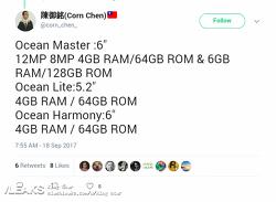 HTC - Ocean Master / Lite / Harmony 주요 스펙 유출