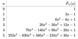 [c++] 템플릿 메타 프로그래밍으로 르장드르 다항식 계산하기