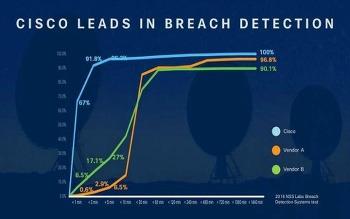 [시스코 보안 CTO와의 대화 1편] 보안 투자 효과를 높이는 세가지 방안