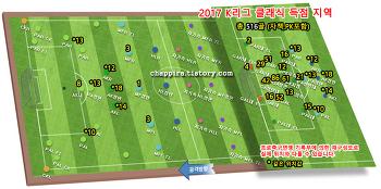 2017 K리그 클래식 31R 순위&기록 [0924]