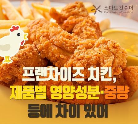 프랜차이즈 치킨 비교 정보에 따른 치킨 추천 순위 : 치킨 칼로리 (영양성분 나트륨, 당류, 지방)  & 치킨 섭취 가이드