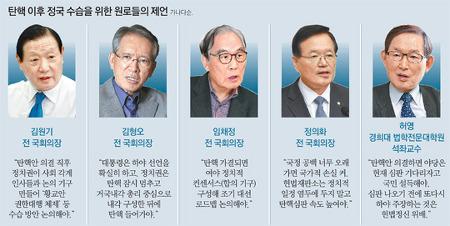 """[2016-12-06 동아일보] """"野, 남은 사흘간 탄핵이후 국정수습 로드맵 서둘러야"""""""