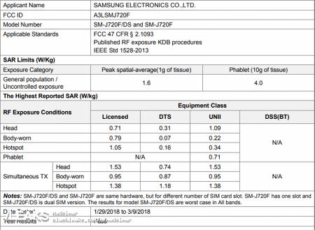 삼성 - 갤럭시 J8 2018(SM-J720F), FCC 인증 통과