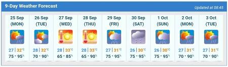 홍콩의 날씨: 2017년 9월 25일주