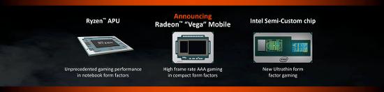 AMD 라데온 베가 모바일 사양 추정. (RADEON VEGA MOBILE DISCRETE GPU)
