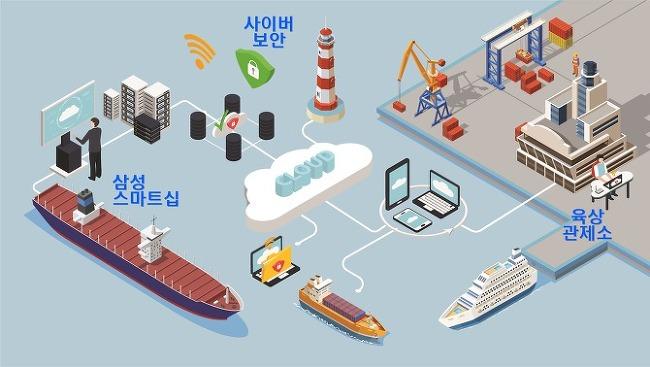 삼성重, 세계 최초 `스마트십 사이버 보안` 인증 획득