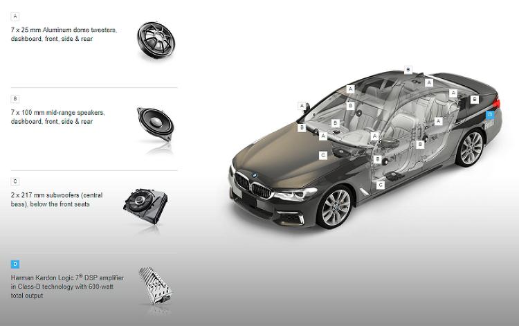 BMW 오디오 옵션 알아보고 오디오 튜닝 방향 정하기...