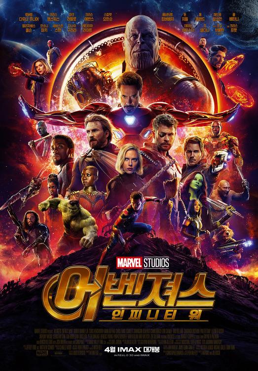 어벤져스: 인피니티 워 Avengers: Infinity War (2018)