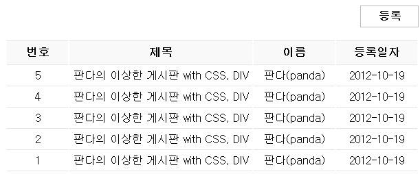 Jsp with css div 1 for Html5 center div