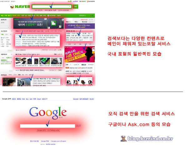 네이버·다음과 구글의 첫페이지 비교