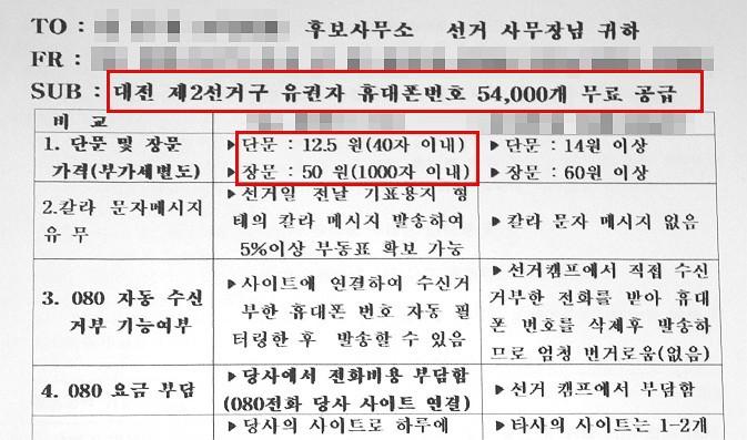 선거홍보용 대량 문자 발송 업체