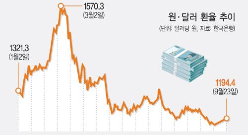이미지 출처: 구글 이미지 검색, 경향신문