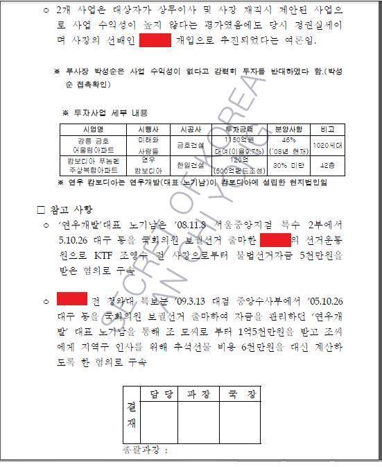 '대한토지신탁 전 사장 김재희관련보고