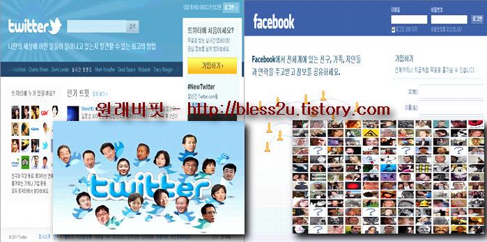 소셜 네트워크 서비스 ( Social Network             Service, SNS ) 의미