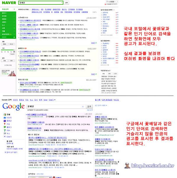 네이버·다음과 구글의 검색결과 화면 비교