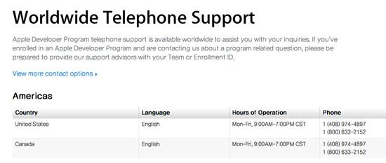 애플 개발자 전화 지원,Worldwide Telephone Support