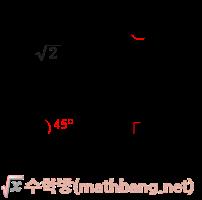 특수한 각의 삼각비 - 45°