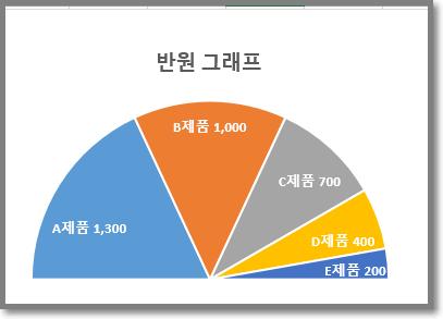 엑셀 반원 차트 그래프