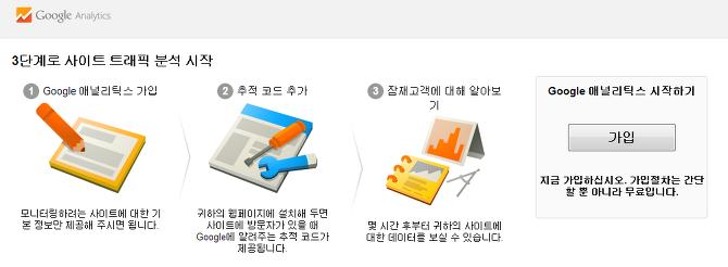 블로그 분석, 구글 애널리틱스 가입 및 설치