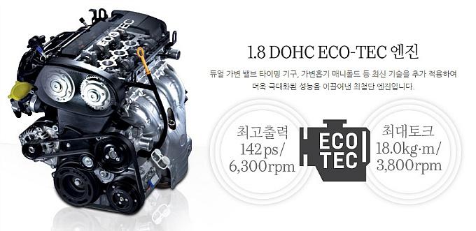 쉐보레 크루즈 1.8 DOHC ECO-TEC 엔진 안내문