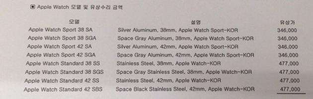 애플워치 한국 유상리퍼 비용 공개 사진
