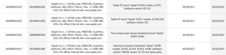 애플, wwdc17, wwdc, 2017, 신제품, 리스트, 매직키보드, 시리스피커