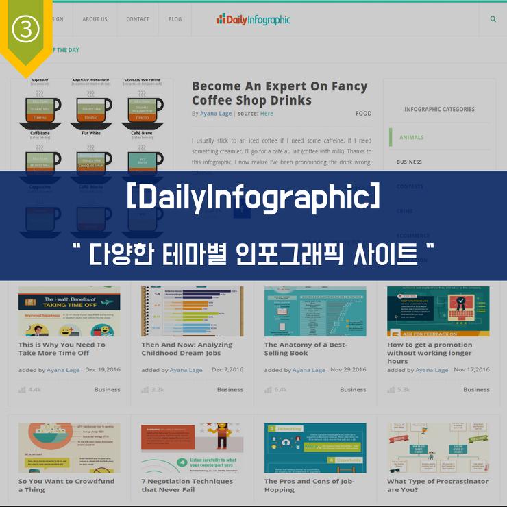 Dailyinfographic