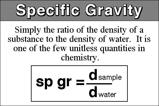 density and specific gravity lab report Essays - largest database of quality sample essays and research papers on density specific gravity lab report.