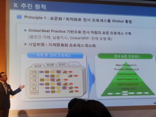 1. 표준화/최적화로 전사 프로세스를 글로벌 통합