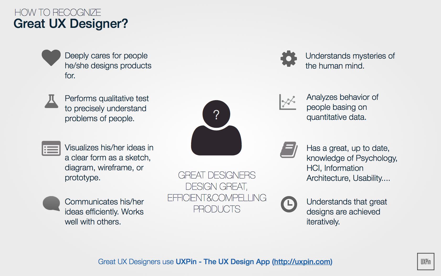 훌륭한 UX 디자이너란?