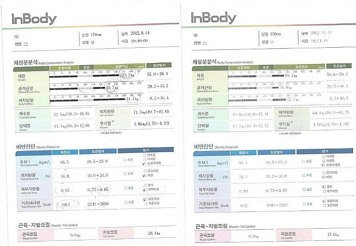 3개월간 -18kg의 체중 감량!! 인바디(Inbody) 비교 분석
