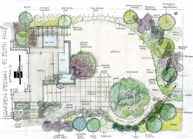 for Garden design ideas half acre