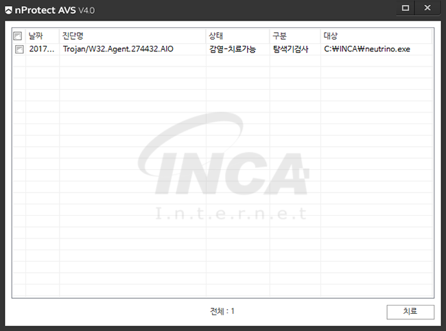 [그림 6] nProtect Anti-Virus/Spyware V4.0 진단 및 치료 화면