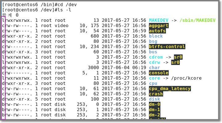 유닉스 리눅스 파일권한 퍼미션 파일 종류