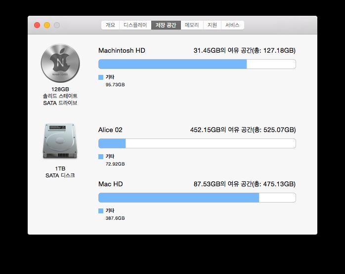 i5 + GA-H81M-D2V + Intel HD 4600