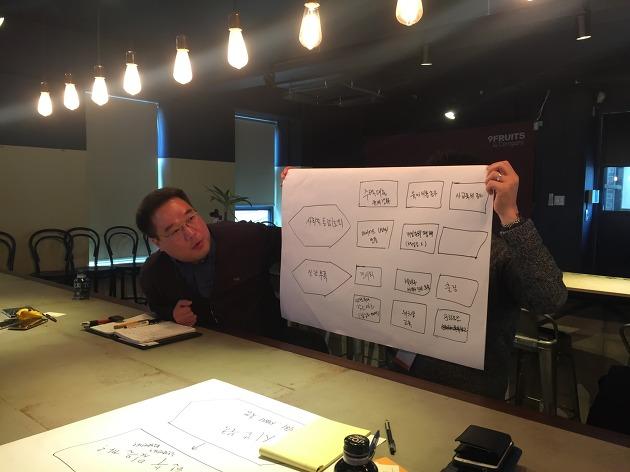 코칭리더십,시나리오플래닝, 팀빌딩프로그램, 회사팀빌딩, 실내팀빌딩, 기업팀빌딩, 팀빌딩교육, 공동체훈련, 팀빌딩게임, 팀빌딩종류, 조직활성화, 팀워크, 팀빌딩과정, 팀빌딩장소, 팀빌딩자료, 팀빌딩사진