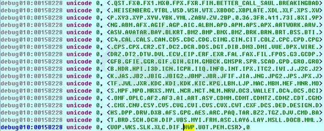 [그림 6] 암호화 대상 파일 확장자 일부 내용