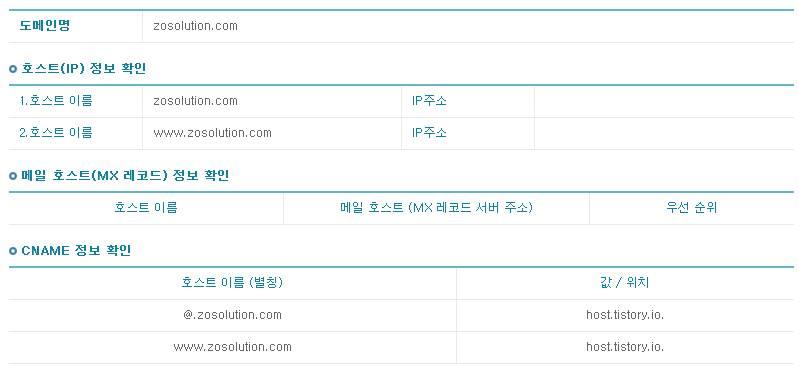 도메인 cname 설정 방법 - DNS CNAME 레코드 변경 완료
