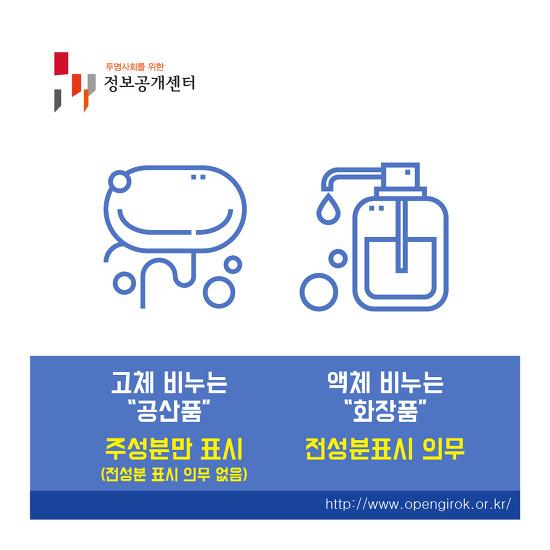 KC마크와 전성분표시로 안전하게 비누 살 수 있을까?