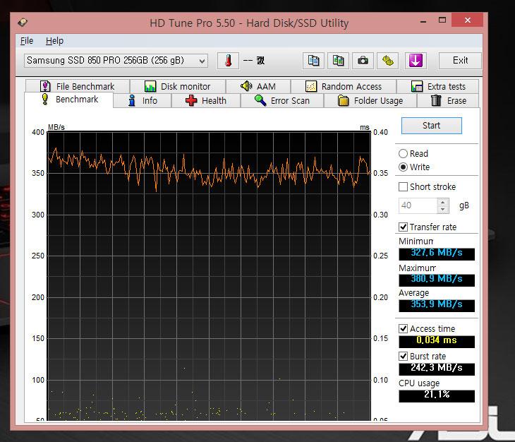 삼성 SSD 850 Pro 256GB 후기, 성능, 벤치마크,850 Pro 후기,SSD 850 PRO,IT,IT제품리뷰,후기,사용기,3D V-NAND Technology,V낸드,3D V낸드,적측,10년워런티,워런티,10년,삼성 SSD,삼성 SSD 850 Pro 256GB 후기를 올려봅니다. 성능 벤치마크 결과는 상당히 수준급이었는데요. 840 Pro에서 850 프로 로 넘어오면서 크게 바뀐점은 3D V-NAND Technology이 적용 된 점입니다. 삼성전자가 세계최초로 시도한 기술인데요. 삼성 SSD 850 Pro 256GB 후기를 적으면서 이 내구도에 대한 부분을 다 테스트하진 못하겠지만 성능이 얼마나 올라갔는지 그리고 쓰기 속도에서 더티테스트 결과가 얼마나 좋아졌는지 살펴보도록 하겠습니다. SSD는 기술발전도 치열하지만 가격에 대한 경쟁도 상당히 치열합니다. 그런데 삼성 SSD 850 Pro 256GB 제품은 가격이 다른 제품보다는 조금은 고가에 형성되어있습니다. 하지만 그래도 많은 유저들에게 관심을 받는 이유는 성능때문입니다.  SSD는 쓰기시 수명이 떨어지는 내구도 문제가 있지만 삼성은 3D V-NAND Technology를 적용해서 낸드를 종전의 2차원 셀을 3차원 수직 구조로 쌓아 올려 평면 구조에 비해 집적도를 획기적으로 높인 기술 입니다. 최근 메모리 공정이 10나노급까지 올라가면서 셀간격이 좁아져 간섭현상이 심해졌는데 그것을 극복하기 위한 기술이 적용된 것이죠. 삼성 SSD 850 Pro는 셀간의 간섭이 크게 줄어서 쓰기 속도와 수명, 전력효율이 크게 개선이 되었습니다. 그런 이유로 이 제품은 기존에 5년 워런티에서 크게 늘려 10년의 워런티를 제공 합니다