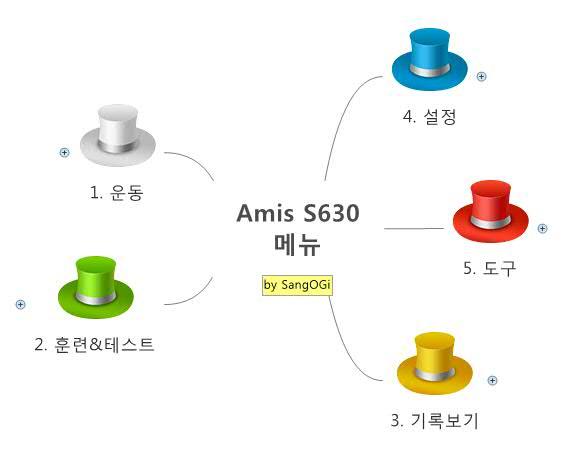 Amis S630 메뉴~!