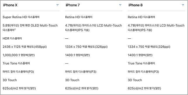 아이폰x 아이폰8 아이폰7 스펙