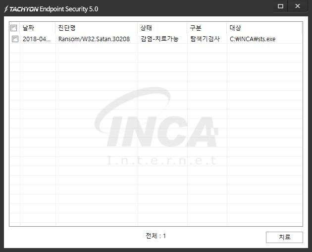 [그림6] TACHYON Internet Security 5.0 진단 및 치료 화면